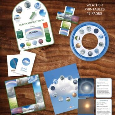 Weather Printables for kids